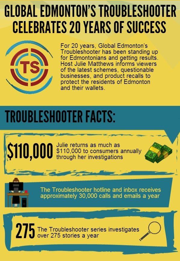 global-edmonton-troubleshooter-infographic-1