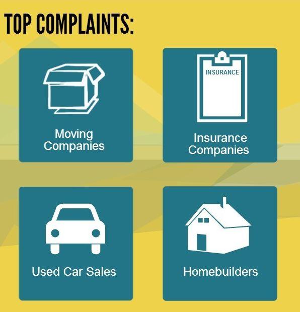 Global Edmonton Troubleshooter Top Complaints