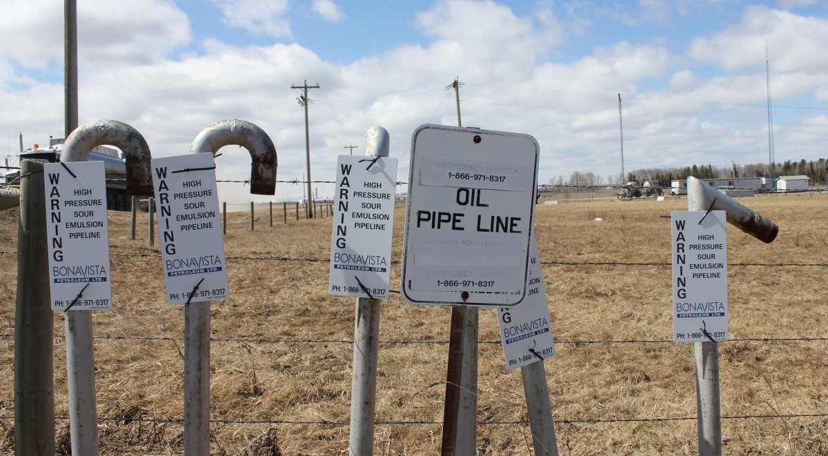 Signs warning of pipelines