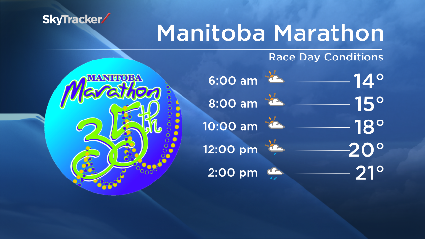 Weather conditions for the Manitoba Marathon on Sunday will be mostly cloudy with afternoon showers.