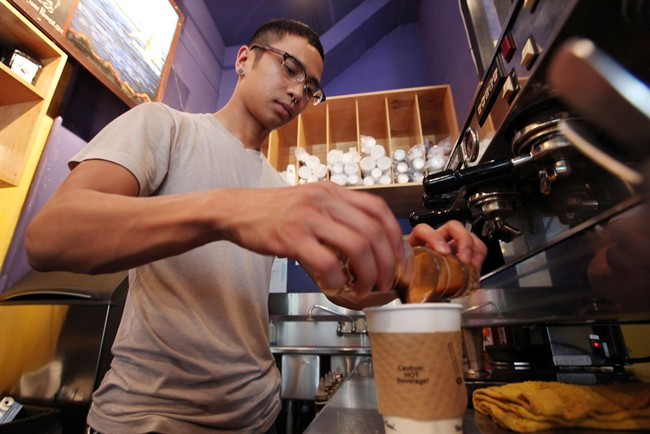 how fattening is coffee