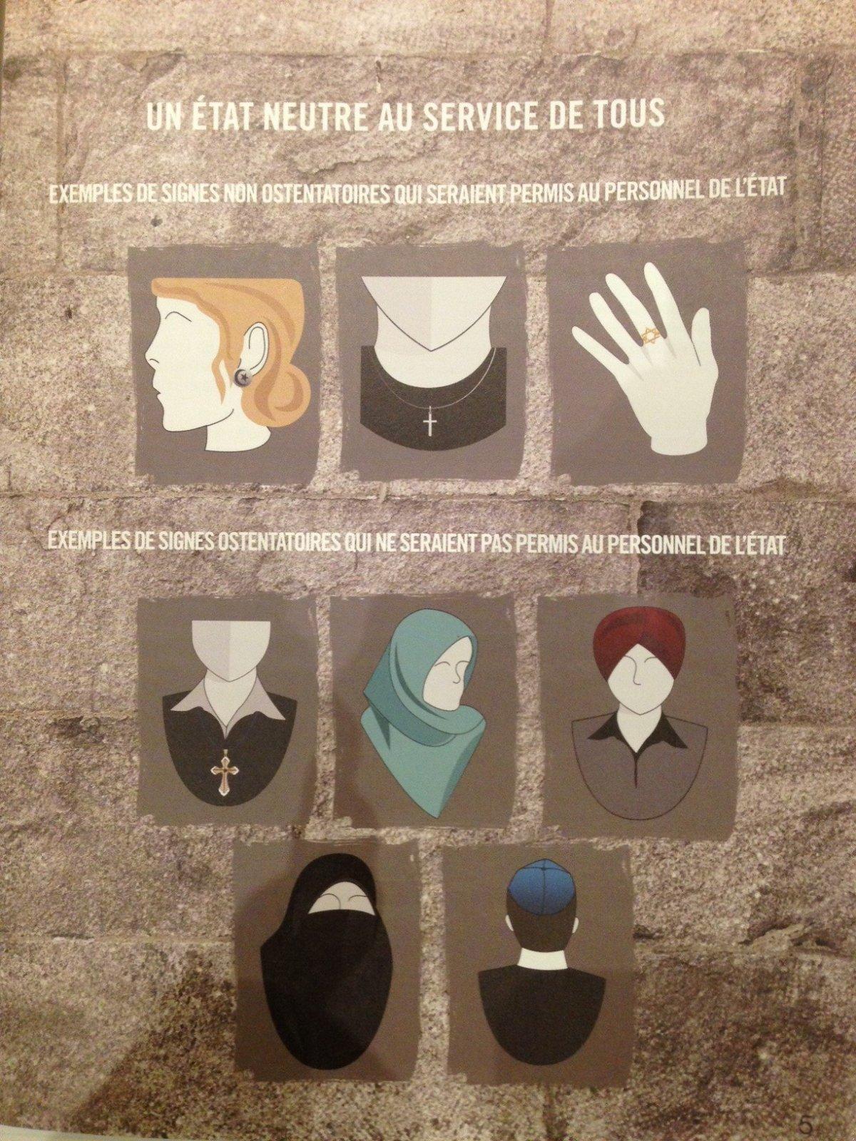 conspicuous religious symbols