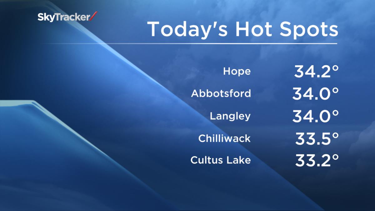 Wednesday's hot spots.