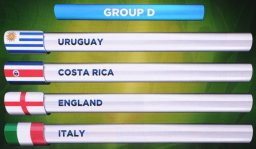 Continue reading: The 2014 FIFA World Cup cheat sheet: Group D