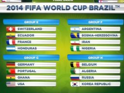 Continue reading: The 2014 FIFA World Cup cheat sheet: Groups E and F