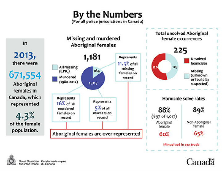 Canadian Court Strikes Down Laws On Sex Trade