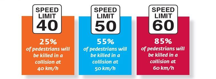 speed-management-2