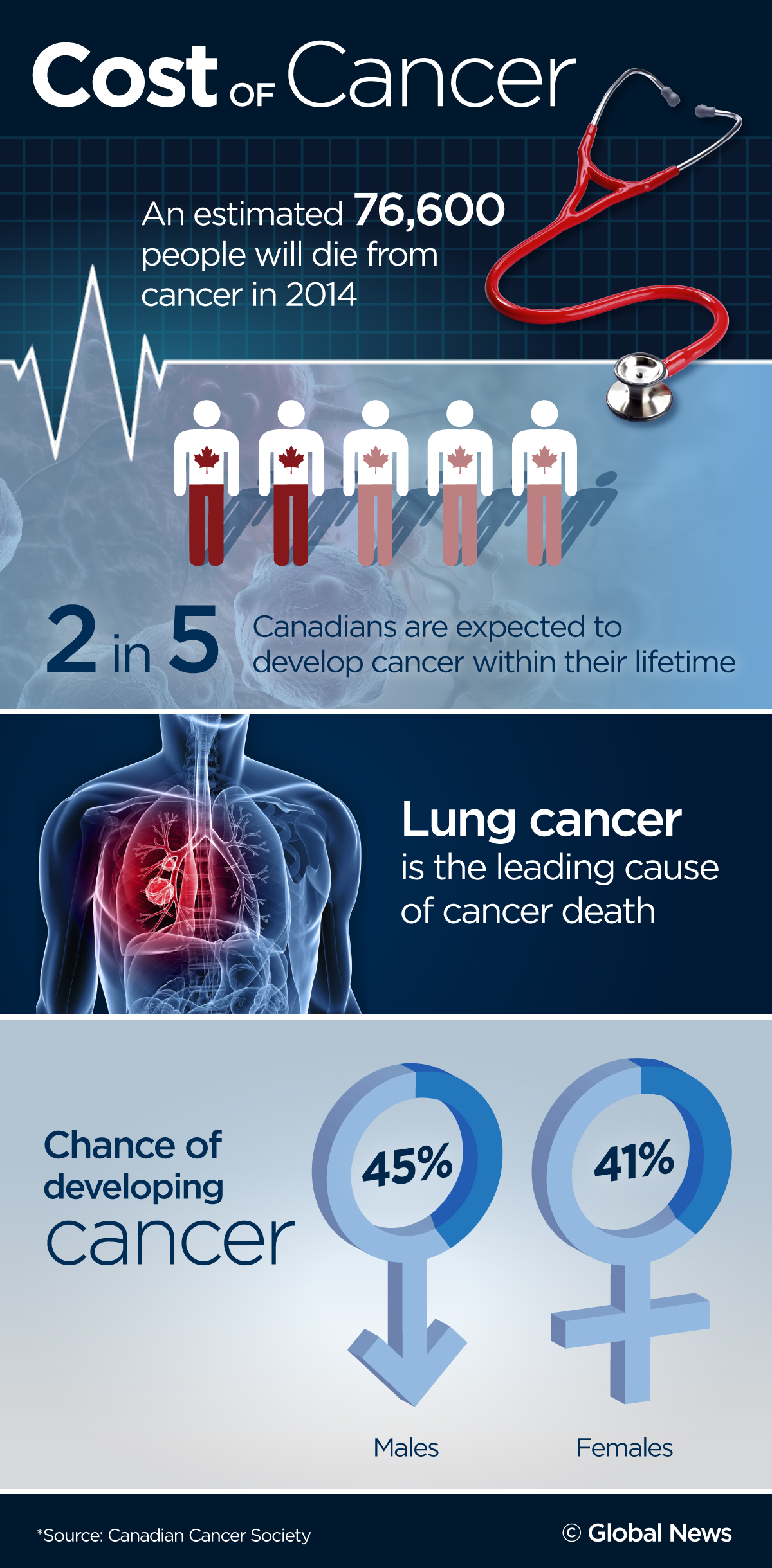 Cost-of-Cancer-final