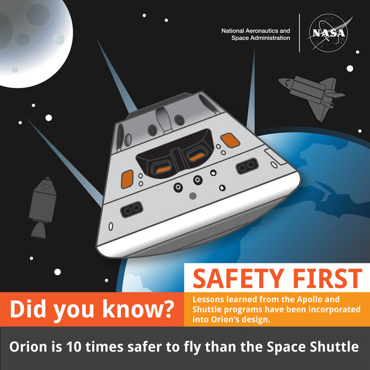 Orion-safety