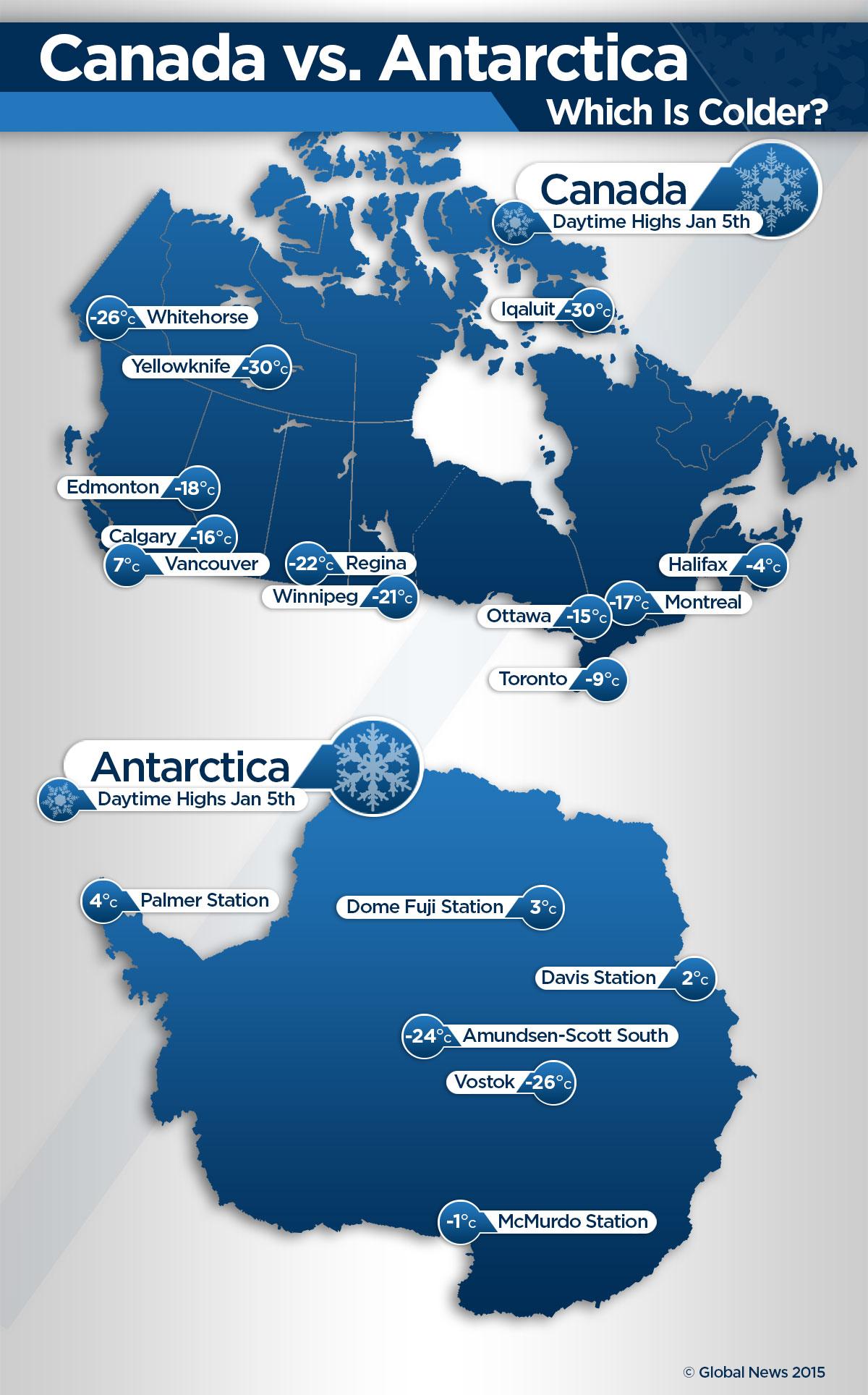 CANADA-VS-ANTARCTICA_KWL