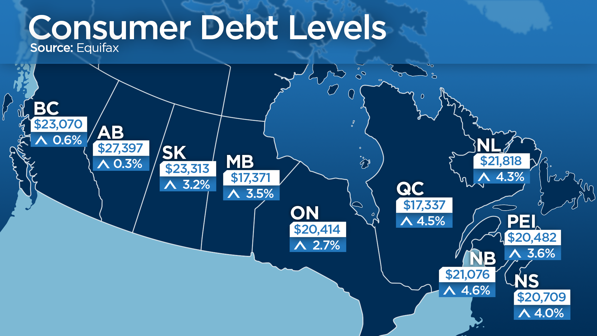 consumer debt graphics