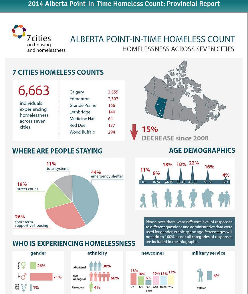 homeless-count
