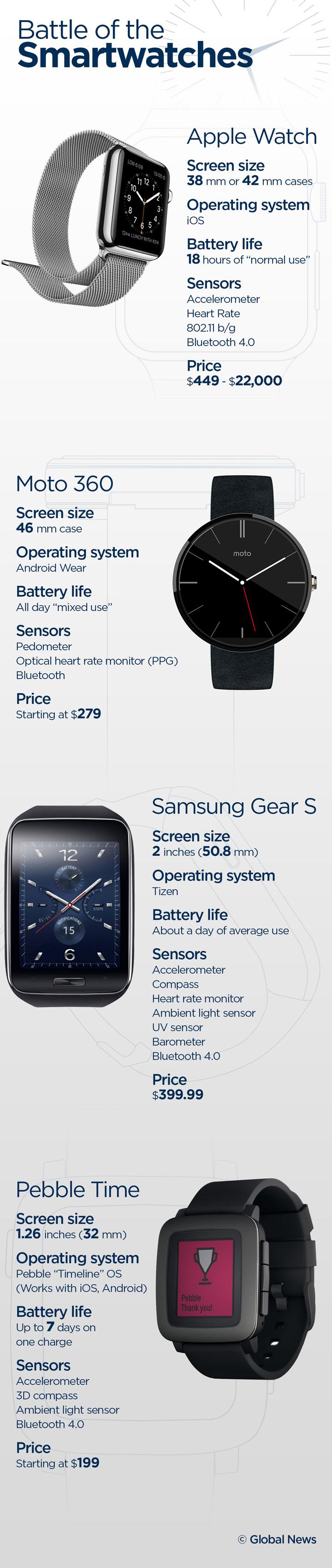 smartwatch-comparison-web