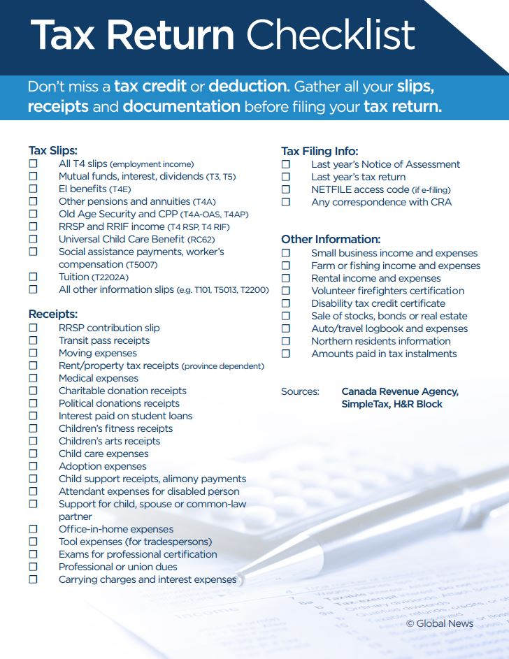 2014 tax return checklist for Canadians