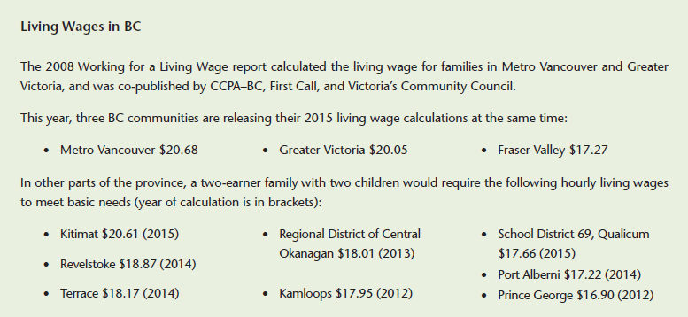 living-wages-bc
