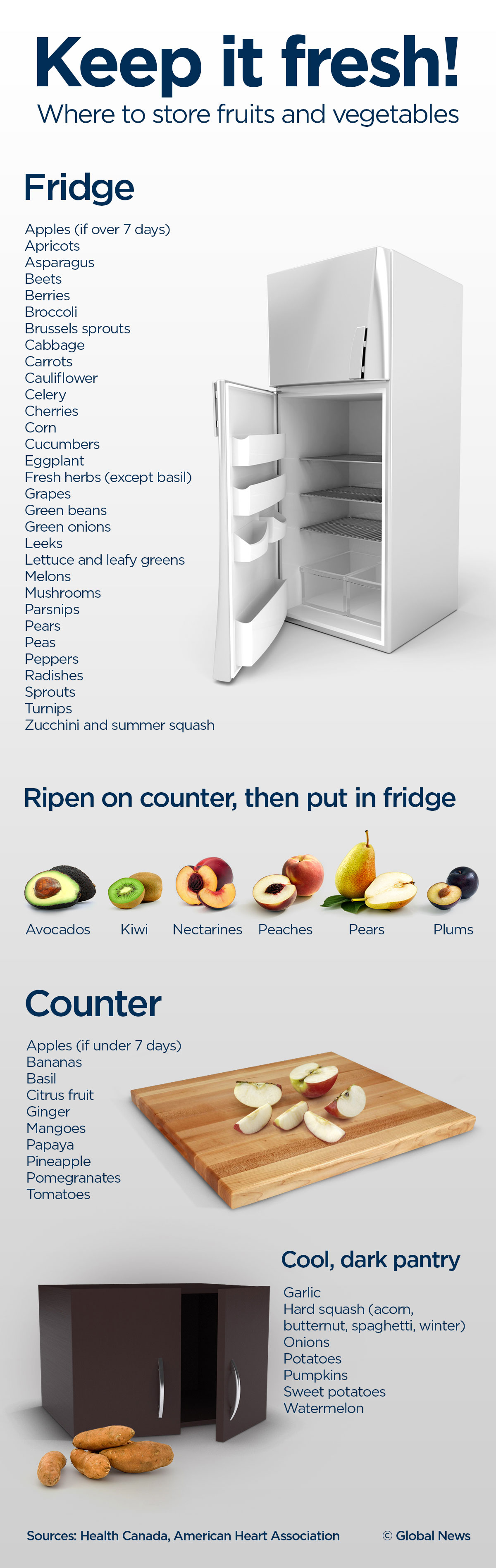 Fridge or counter? Where to store your fresh produce