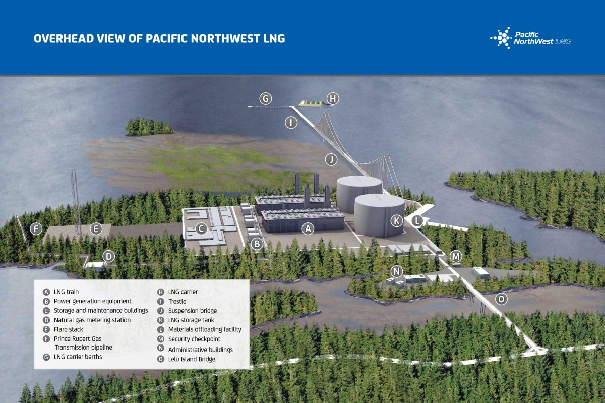 The proposed Pacific NorthWest LNG plant on Lelu Island. The Lax Kw'alaams Band is being offered over a billion dollars for their support, which would be built on their traditional territory.