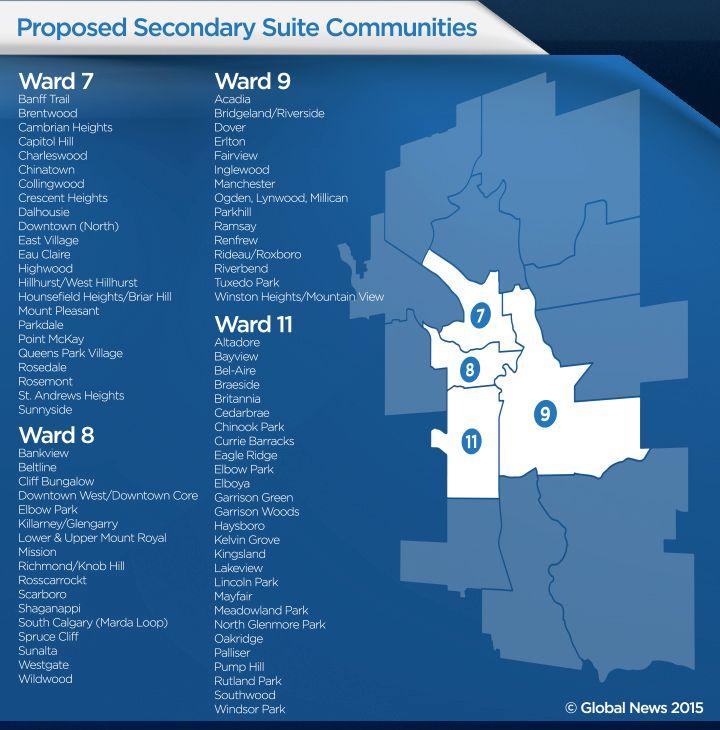 Proposed secondary suite communities in Calgary