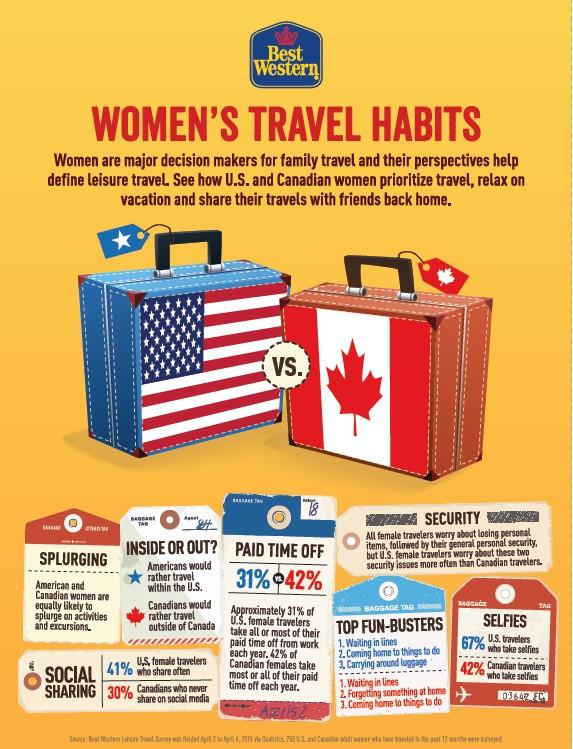 women's travel habits