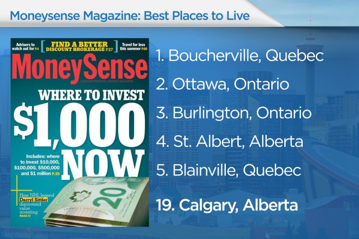 MoneySense best cities 2015