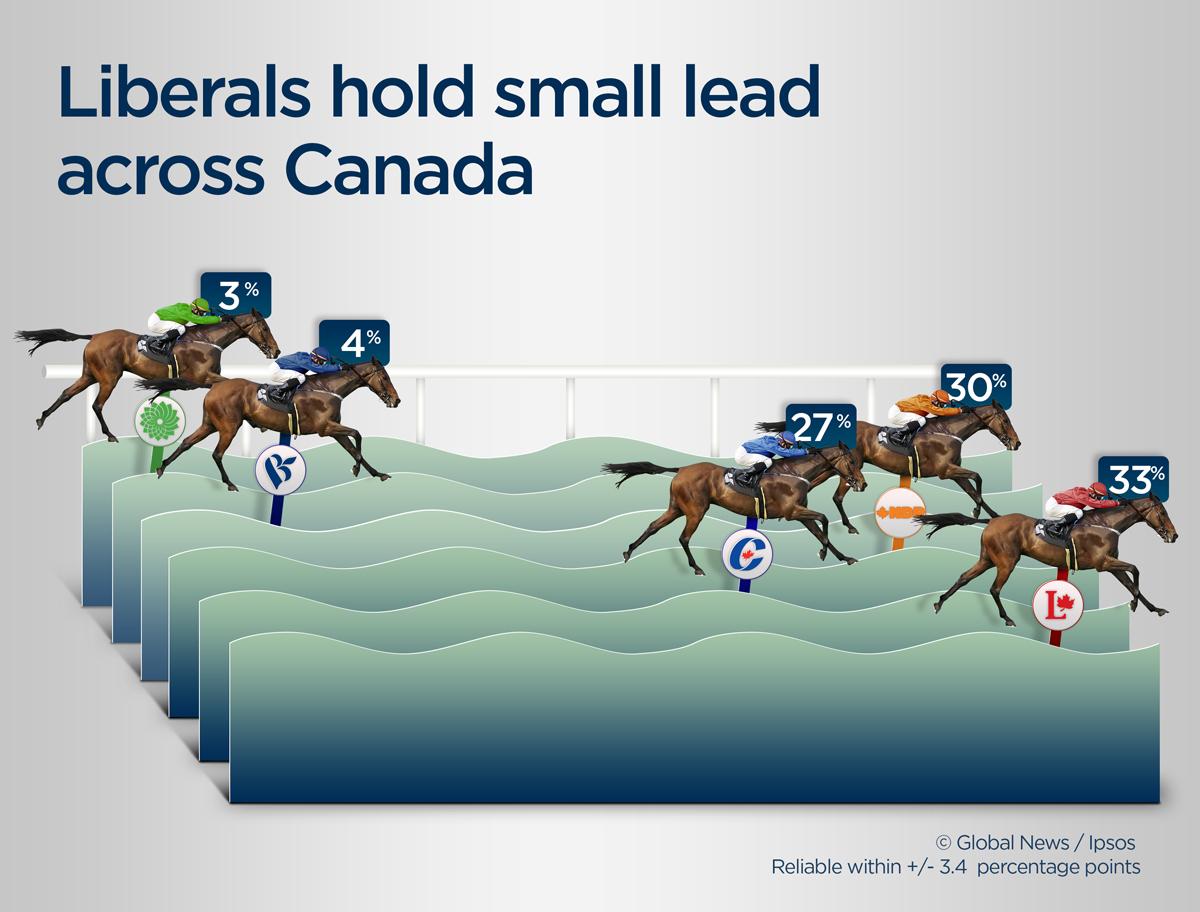 2015-09-21-Federal-Horse-Race
