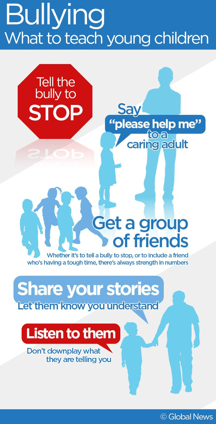 Bullying Infographic (2)
