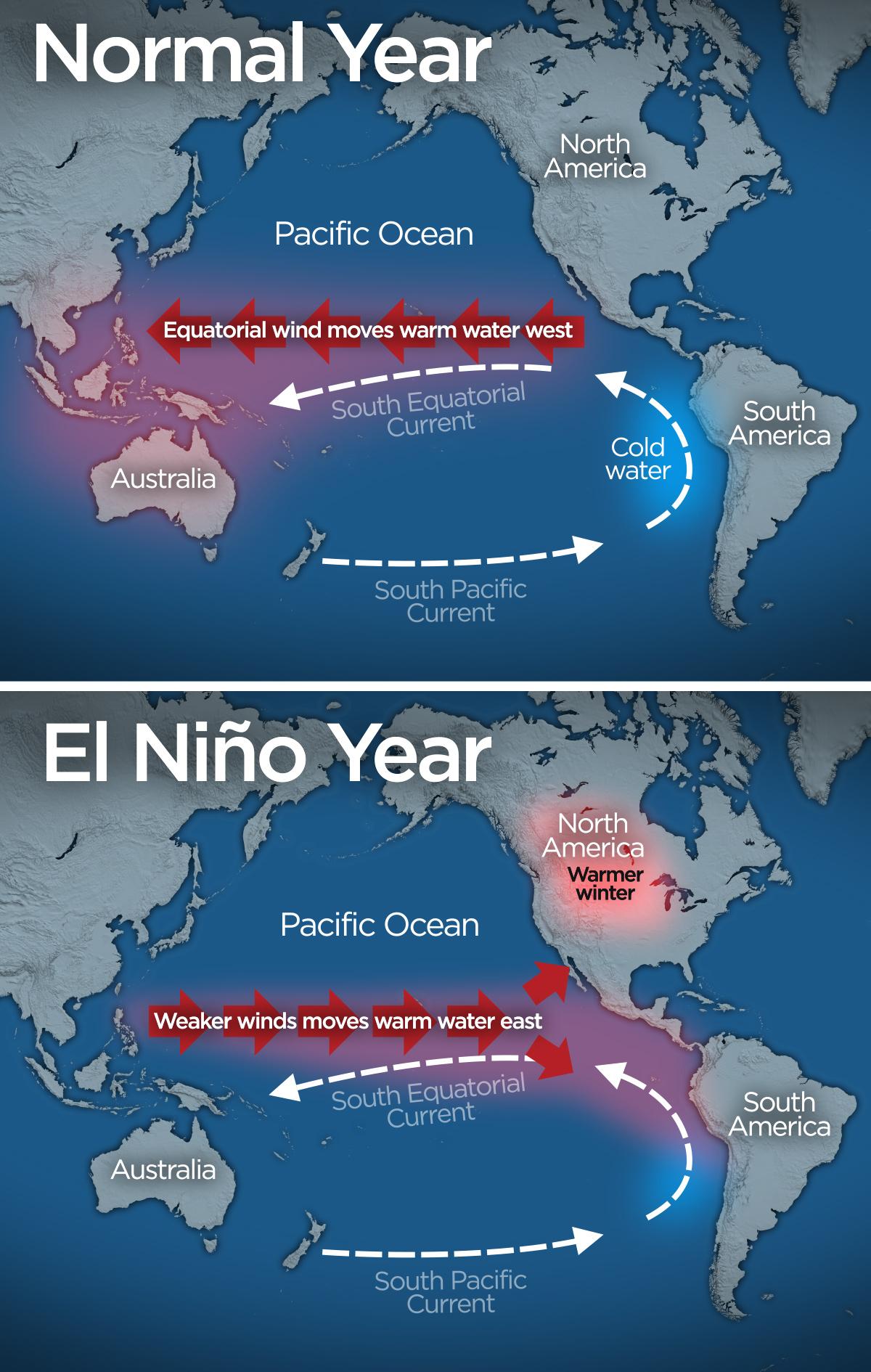 El-nino-explainer