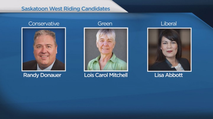Candidates running in the Saskatoon West riding.