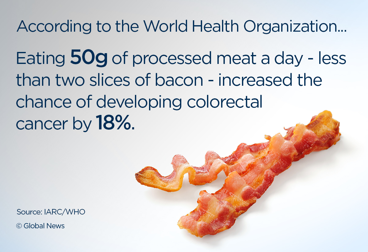 Who Processed Meat Can Increase Risk Of Cancer Red Meat Risky Too National Globalnews Ca