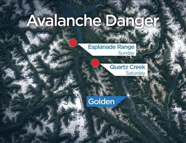Avalanche Golden
