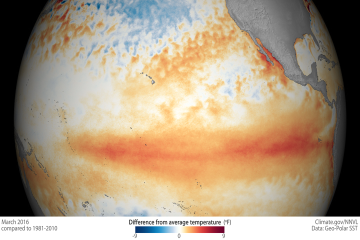 El Niño is finally coming to an end, meteorologists say.