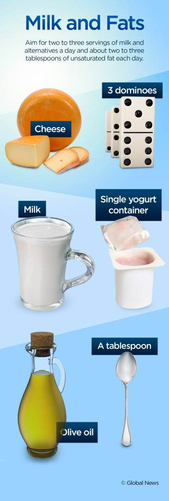 Milk-and-Fats