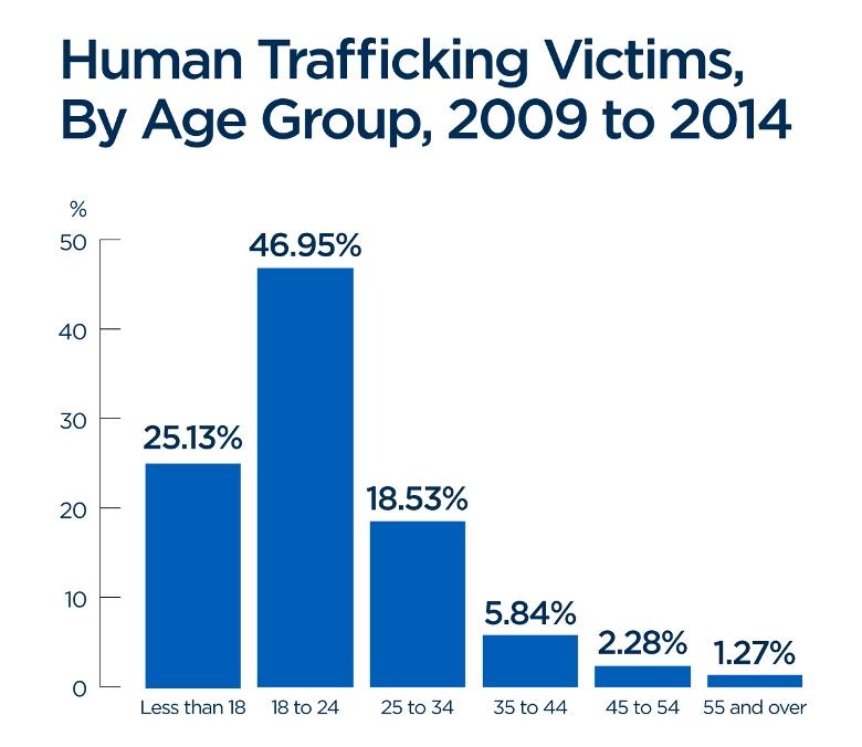 RAW_1Q75_Human-Trafficking-2