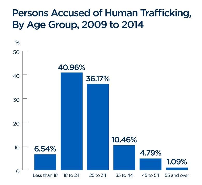 RAW_1Q75_Human-Trafficking-3