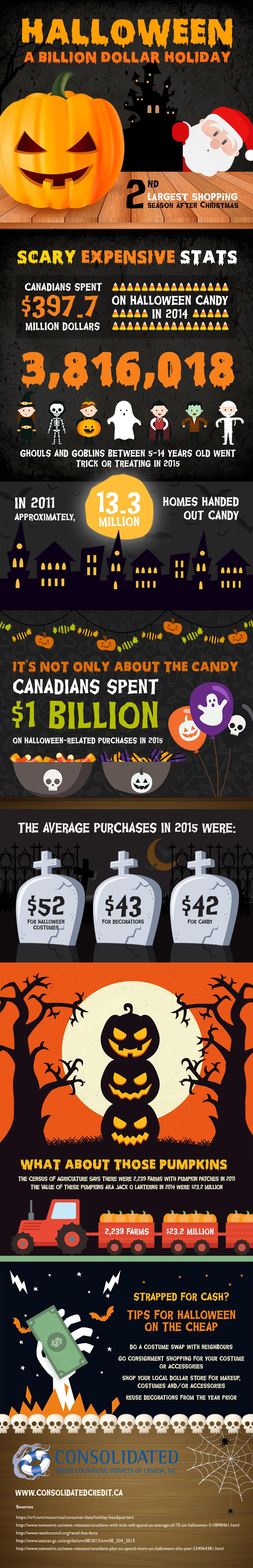 halloween-costs