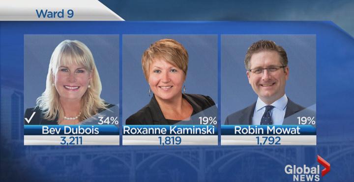 Saskatoon civic election: Ward 9 Bev Dubois - image