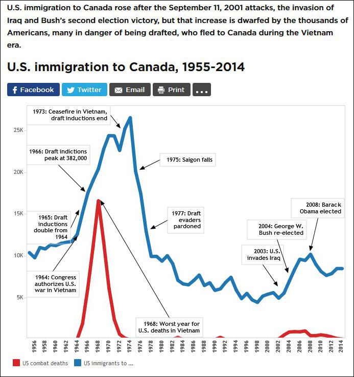 161118_immigration