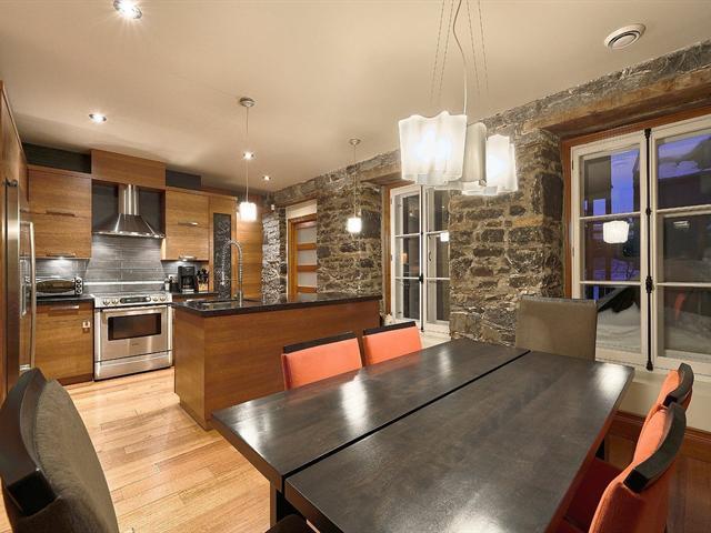 Quebec City real estate