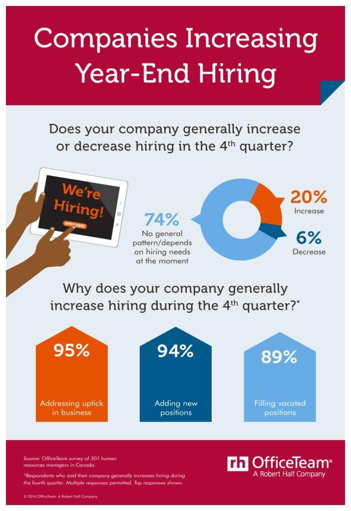 year-end-hiring
