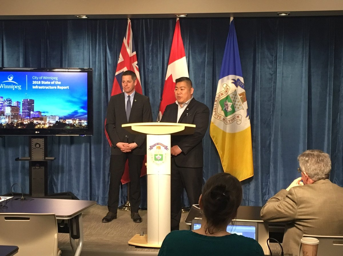 Winnipeg Mayor Brian Bowman and Councillor Mike Pagtakhan released the State of the Infrastructure report Friday.