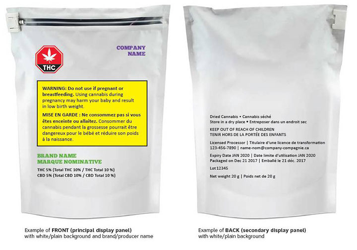 Health Canada criticized over different 'plain packaging' for marijuana, tobacco - image