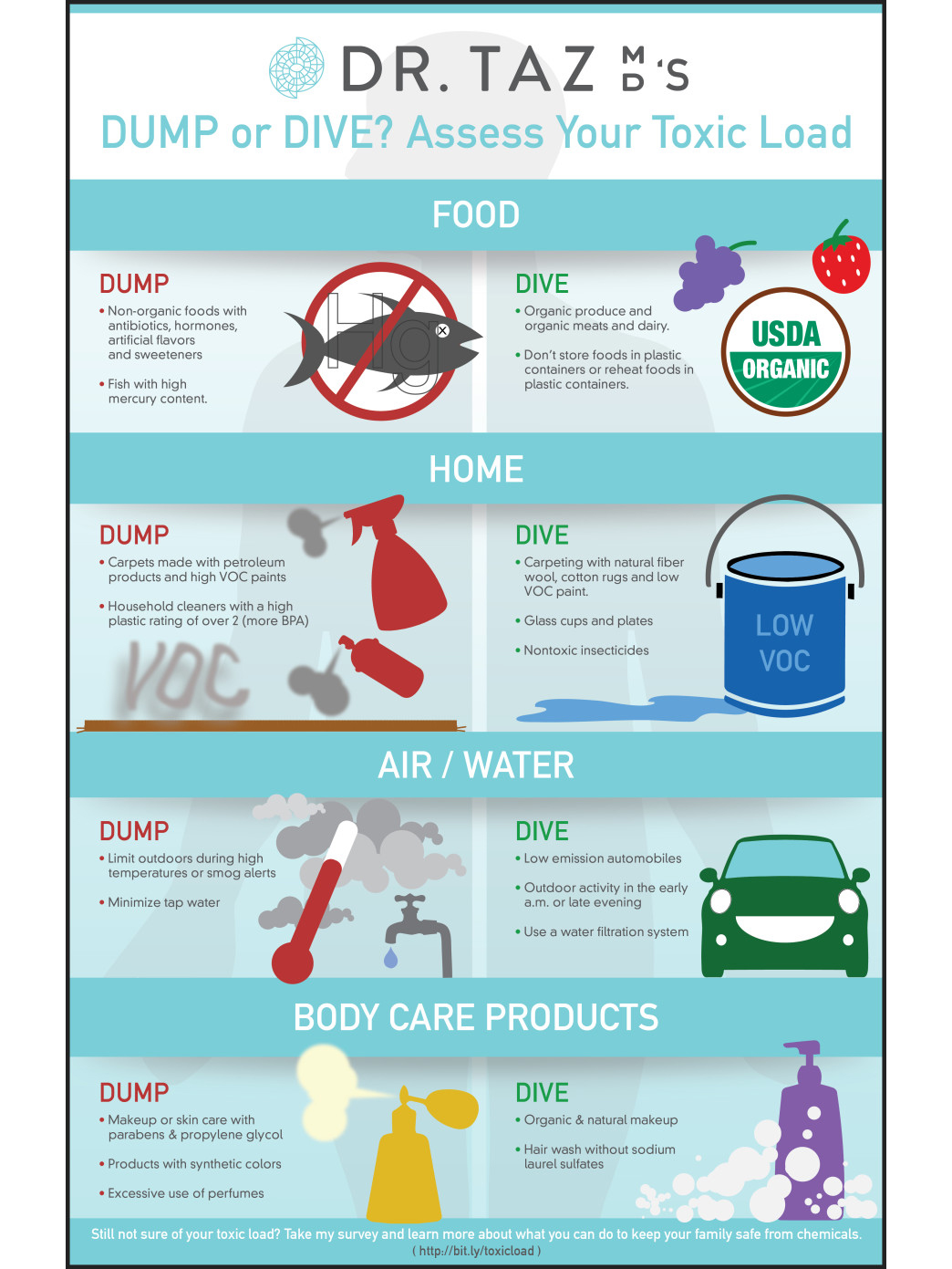 does your body store toxins)