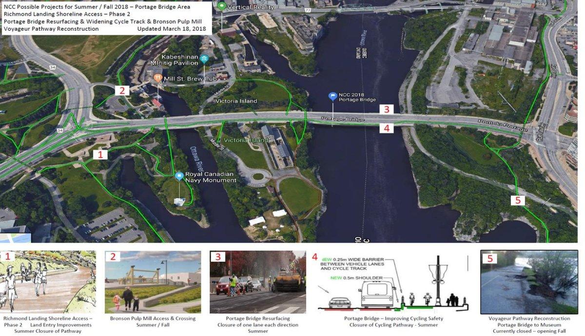 Proposed construction of Portage Bridge.