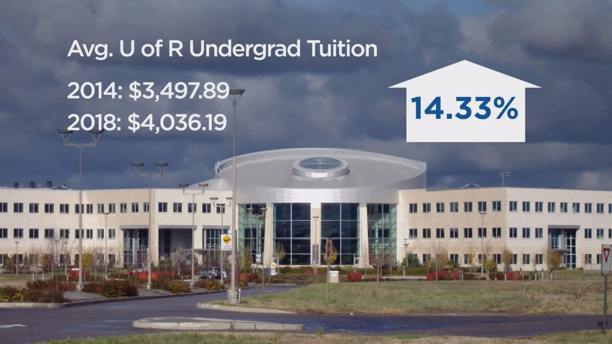 2013/14 University of Regina tuition compared to 2017/18 tuition.