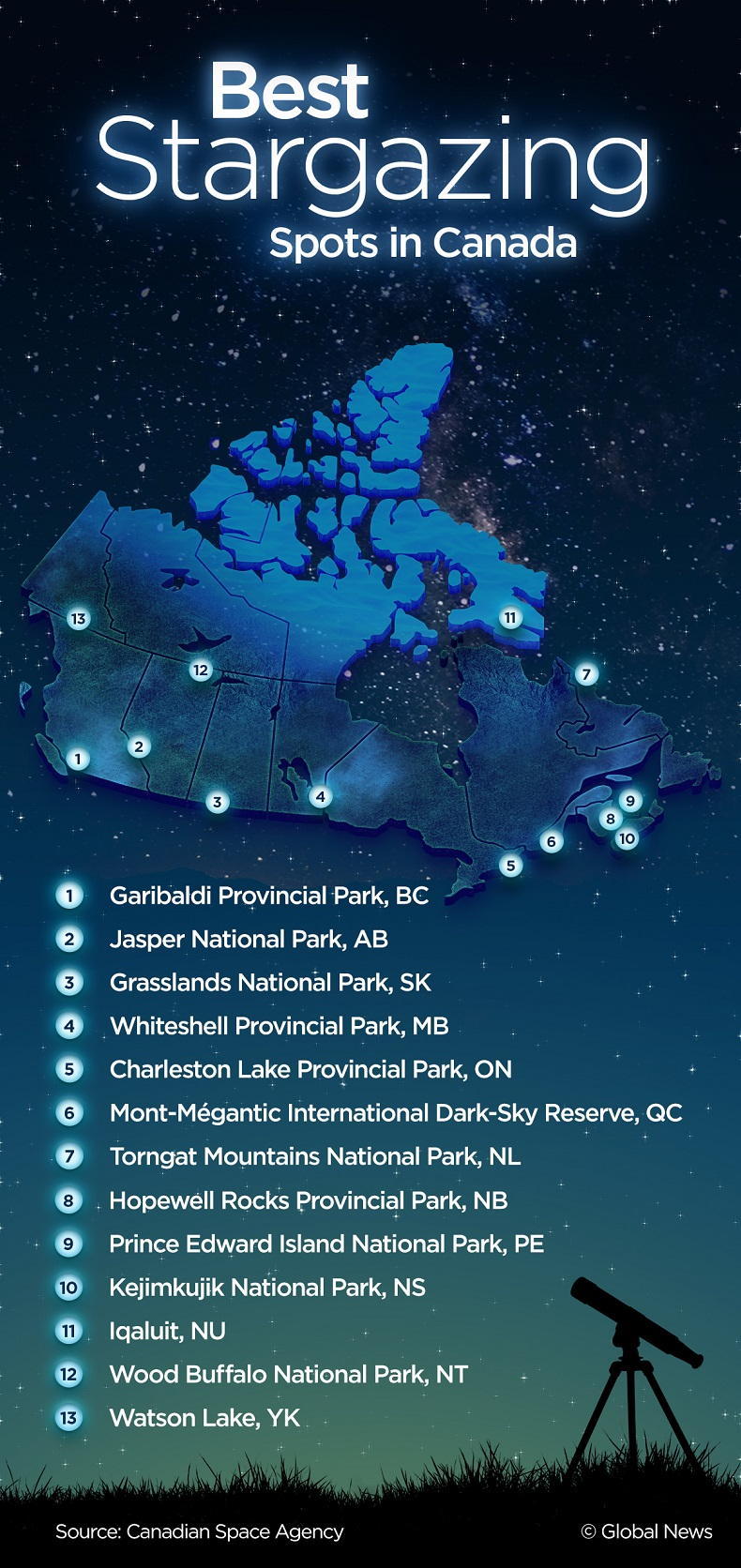Canadian Space Agency shares best place to stargaze in NB
