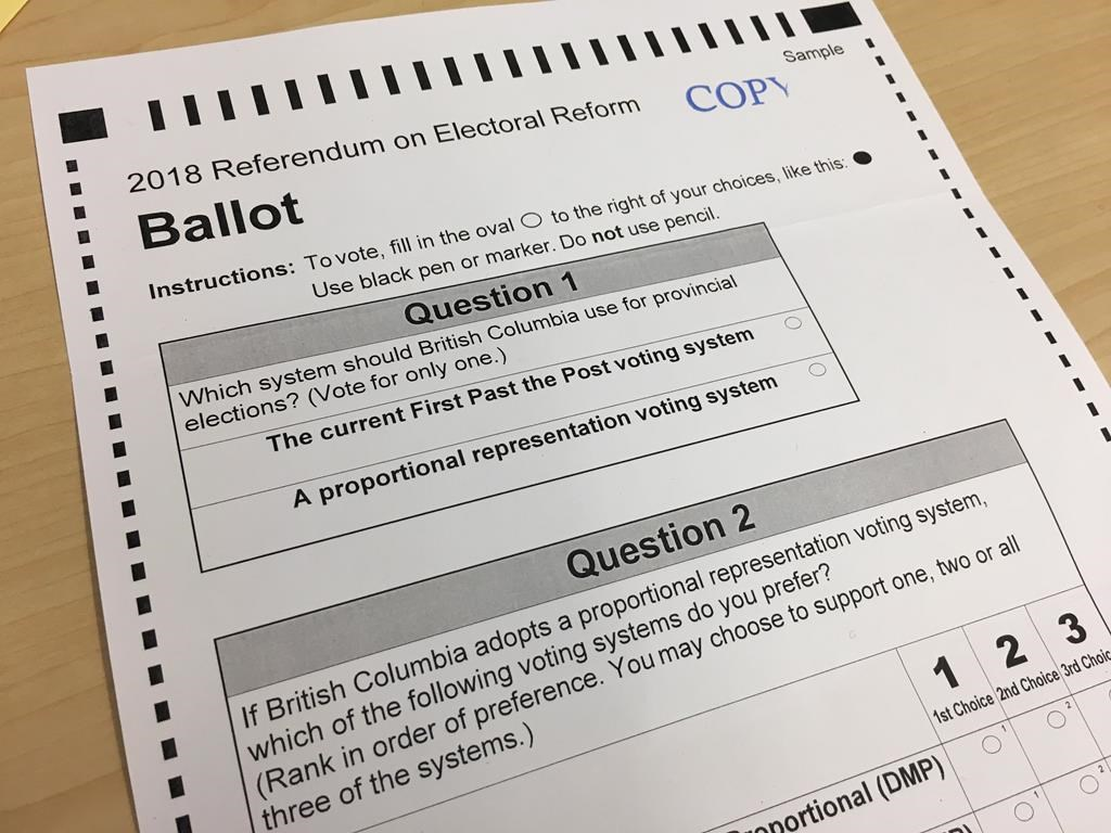 A sample ballot for the B.C. electoral reform referendum is shown in Victoria on Monday, Oct. 22, 2018. B.C.'s chief electoral officer says the labour dispute at Canada Post is being watched closely as ballots for the province's electoral reform referendum are being placed in the mail.