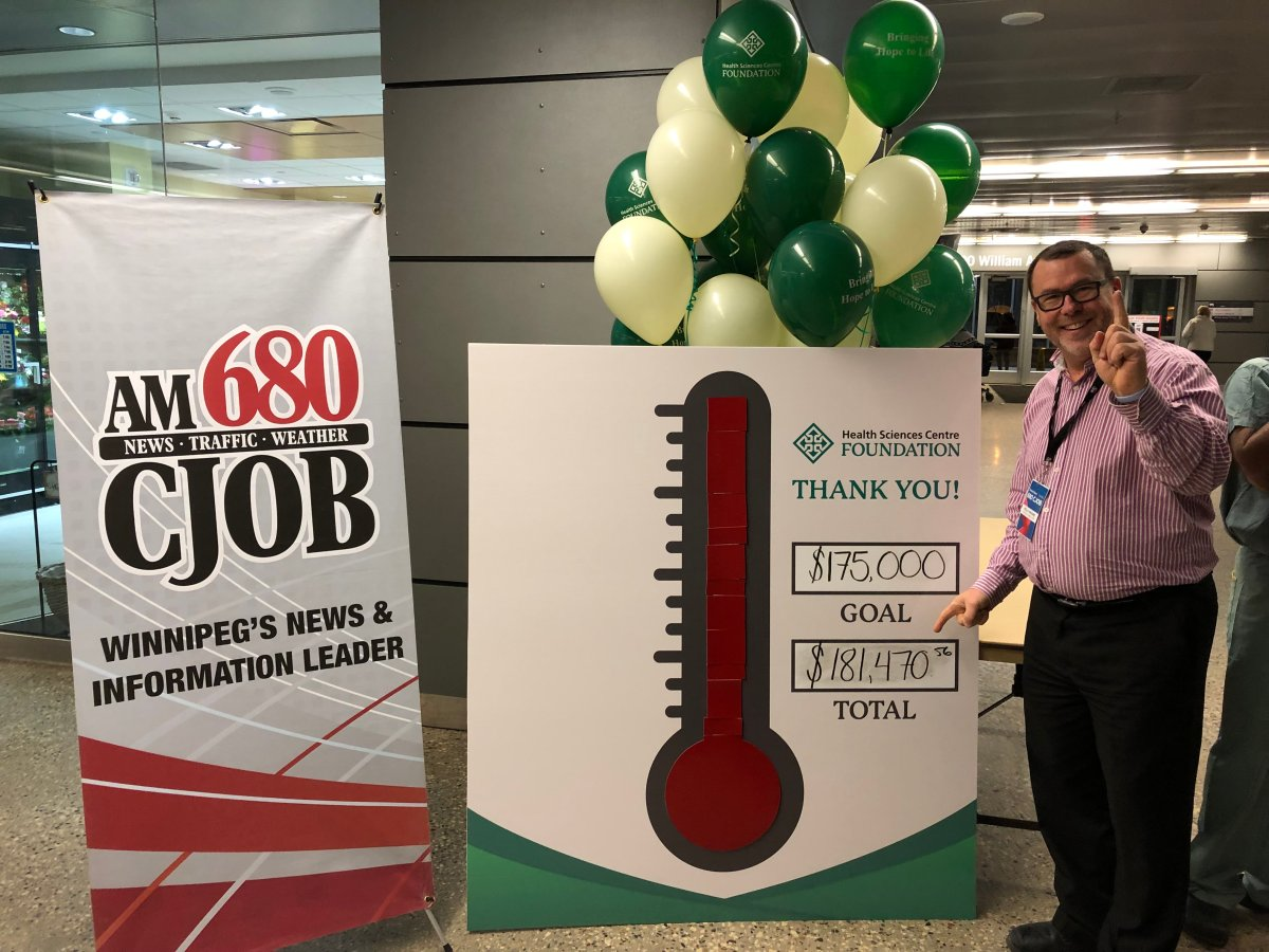 Donations continued to roll in after CJOB's Kelly Moore posed for photos at the end of the Radiothon Friday in the heart of Health Sciences Centre.