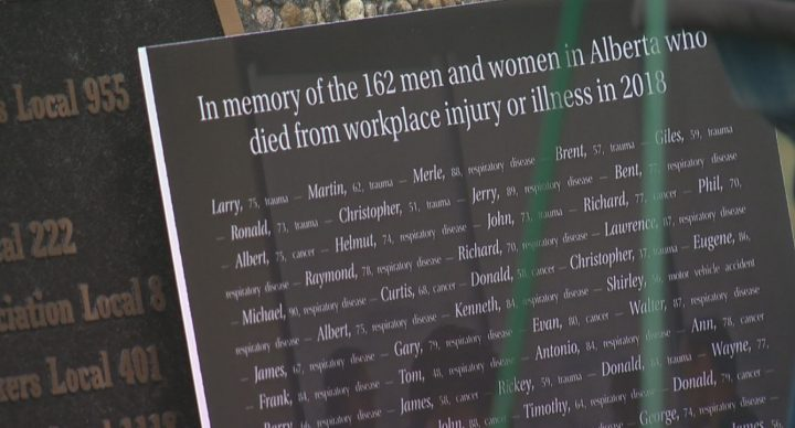 In 2018, 162 people died in workplace injuries or illnesses in Alberta.