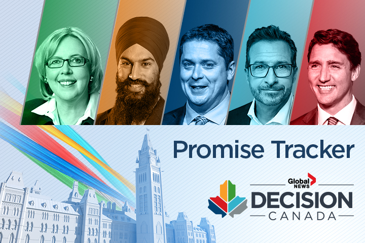 Canada election: Promises Trudeau, Scheer, Singh, May and Blanchet havemade - image