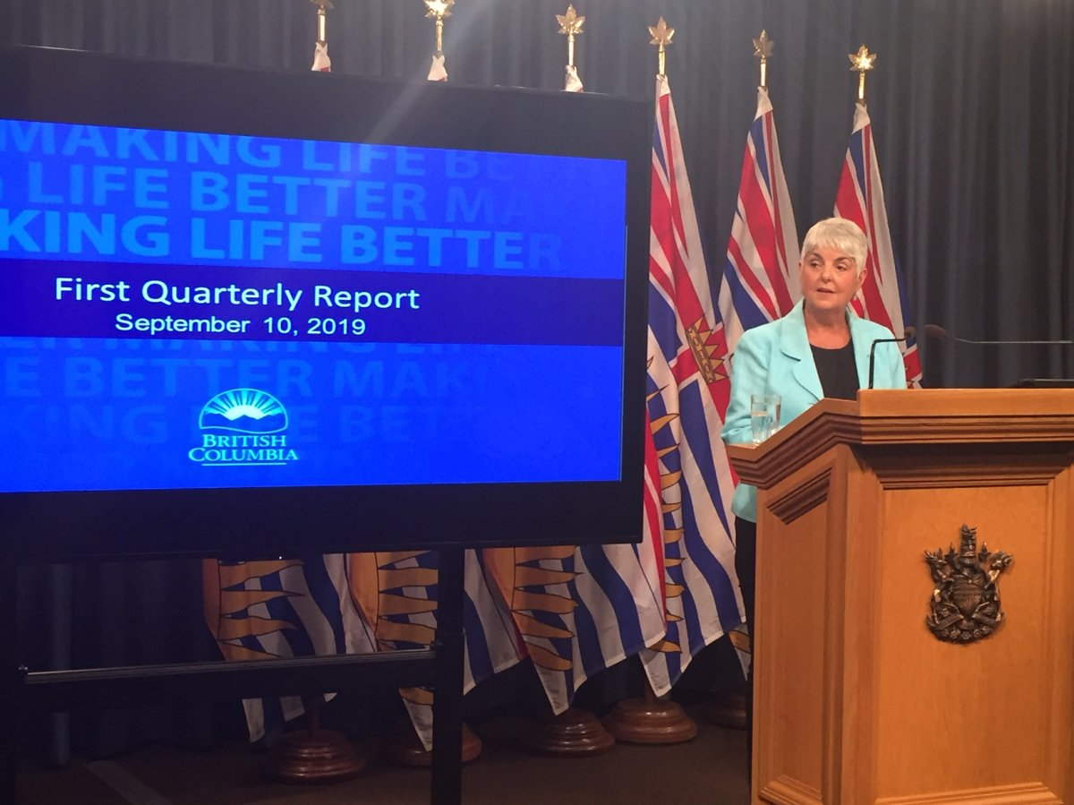 Finance Minister Carole James introduces first quarter financial numbers.